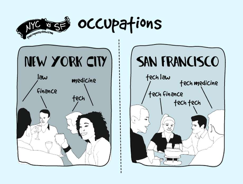 Writer and comedian Sarah Cooper created a series of illustrations depicting the difference between living in New York and San Francisco. You can find more on her satirical blog The Copper Review. Photo: Sarah Cooper / TheCooperReview.com