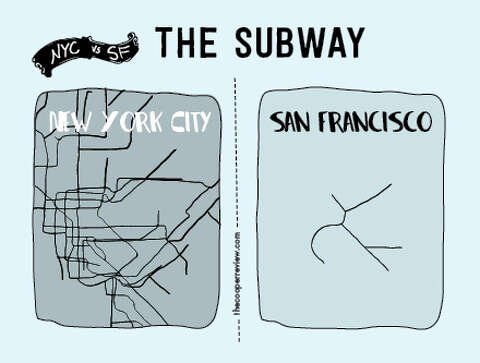 70c0bd56 SF vs NYC: Comedian roasts the two cities in brilliantly clever ...