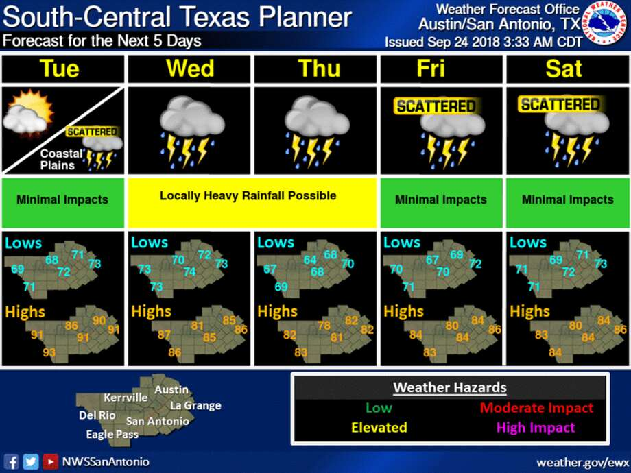 The National Weather Service is forecasting a few clear days before a cold front and storms hit the San Antonio area, bringing with them potentially record breaking rainfall. Photo: National Weather Service