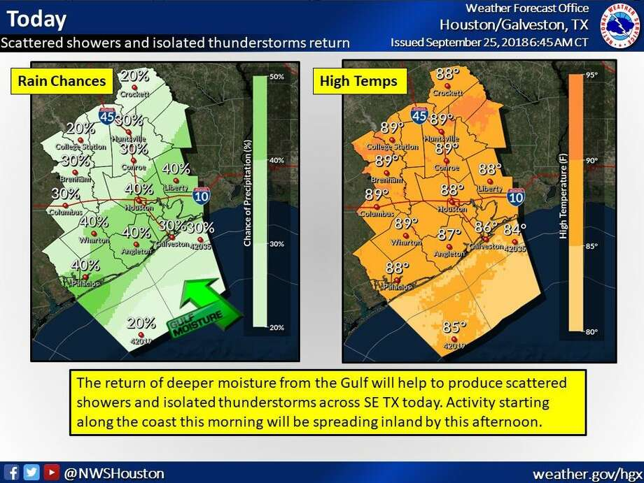 PHOTOS: Bad-weather passtimesRain is forecast Tuesday, Sept. 25, 2018. >>Here's what you can do when the weather turns ugly in Houston... Photo: National Weather Service Houston/Galveston