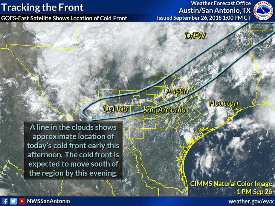 A cold front will bring temperatures down to the 60s, for the first cold front of the season. Photo: NWS
