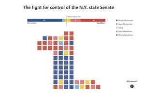 Explore which state Senate seats are safe and which seats are a toss up in the 2018 election using a new interactive tool. The yellow squares represent swing districts, where a Republican or Democrat may win.