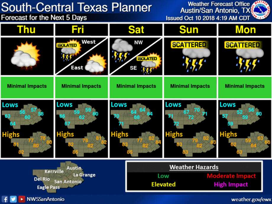 Temperatures in San Antonio could drop into the 50s on Monday after scattered storms and a cold front roll through the weekend, according to the National Weather Service. Photo: National Weather Service