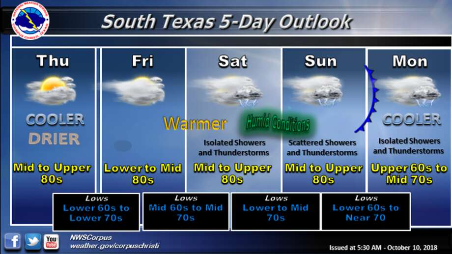 A cold front is expected to move across South Texas Sunday night and Monday, according to the NWS. Photo: Courtesy NWS