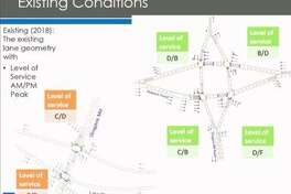 This slide from the Research Forest Corridor traffic presentation shows the traffic congestion levels a the intersection of Research Forest Drive and Grogan's Mill Road. Township officials are considering an underpass at the intersection to reduce traffic congestion and make it safer.