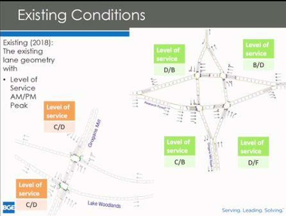 This slide from the Research Forest Corridor traffic presentation shows the traffic congestion levels a the intersection of Research Forest Drive and Grogan's Mill Road. Township officials are considering an underpass at the intersection to reduce traffic congestion and make it safer. Photo: Courtesy Slides/The Woodlands Township / Courtesy Slides/The Woodlands Township