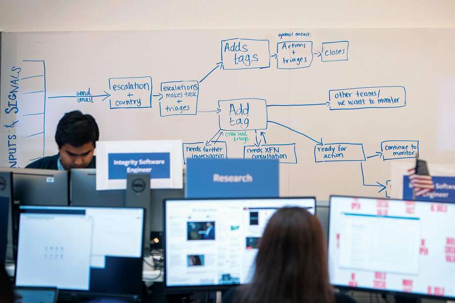 Employees work inside the war room that is fighting against bogus stories ahead of Brazil's runoff election at Facebook headquarters in Menlo Park. Photo: David Paul Morris / Bloomberg