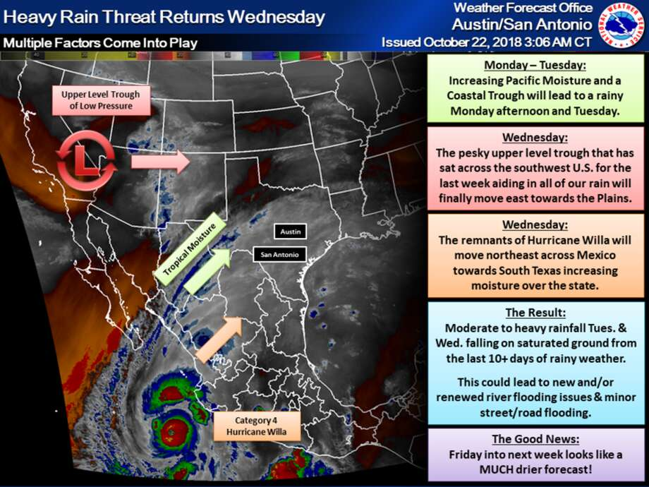 The National Weather Service is warning residents in South Central Texas of the possibility of renewed flooding this week as the remnants of a Pacific hurricane move through Mexico into Texas. Photo: National Weather Service