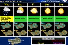 More rain is in the forecast Wednesday, but the skies will begin to clear Thursday, paving the way for a sunny weekend.