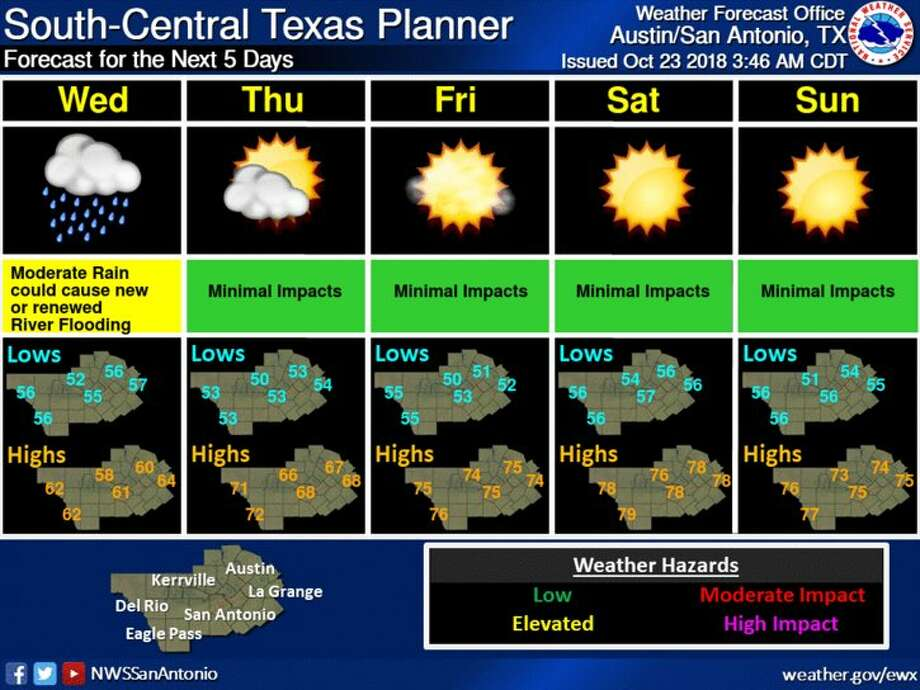 More rain is in the forecast Wednesday, but the skies will begin to clear Thursday, paving the way for a sunny weekend. Photo: National Weather Service