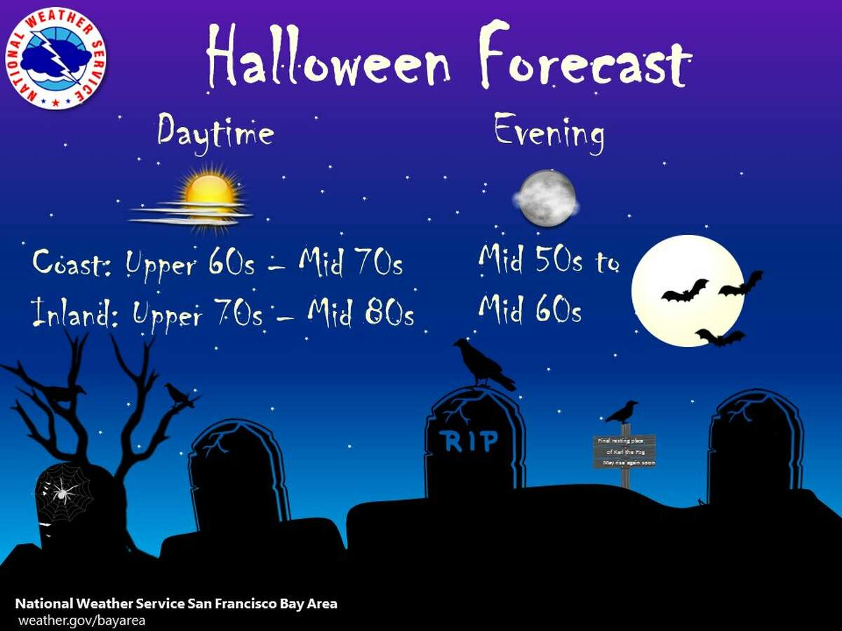 The National Weather Service Bay Area tweeted a Halloween forecast with an epitaph for Karl the Fog posted on a wooden sign.