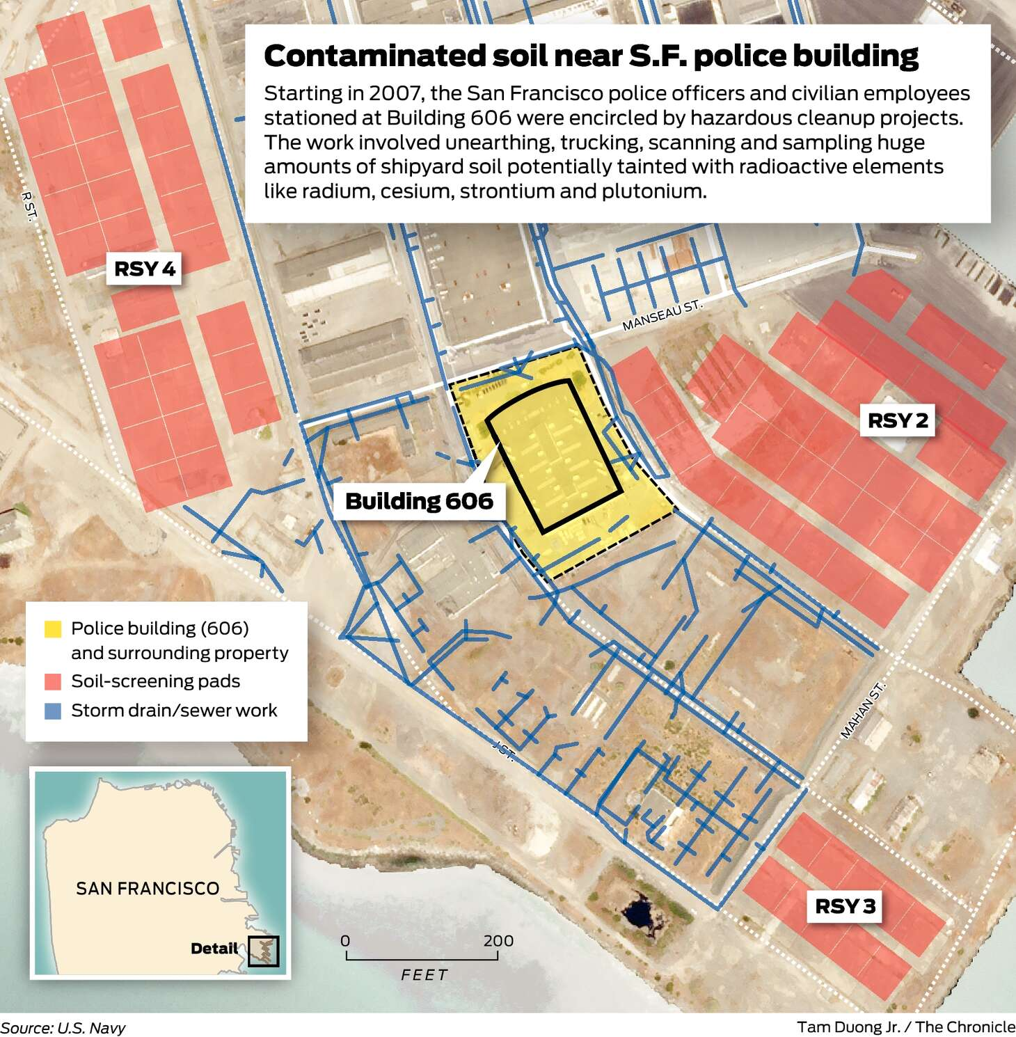 SF let shipyard cops work amid tons of toxic dirt, told them