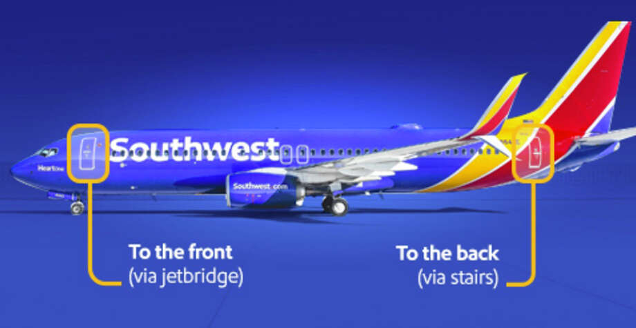 Southwest's dual-door boarding at four California airports Photo: Southwest