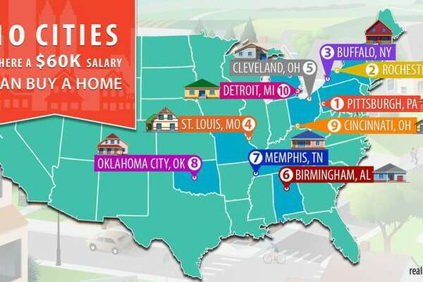 The realtor.com data team set out to find the markets with the highest share of homes that a middle-income family could reasonably afford to purchase.