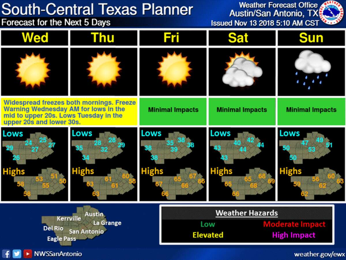 The National Weather Service is predicting the cold weather will last through Thursday morning, before temperatures begin to warm. A cold front is expected to come through on Sunday, bringing possible chances of rain.