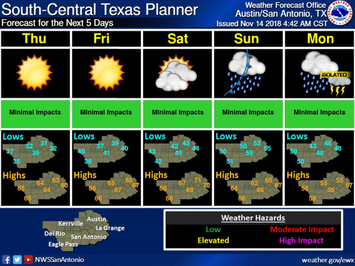Temperatures are forecast to steadily warm throughout the week before a cold front comes through Sunday.