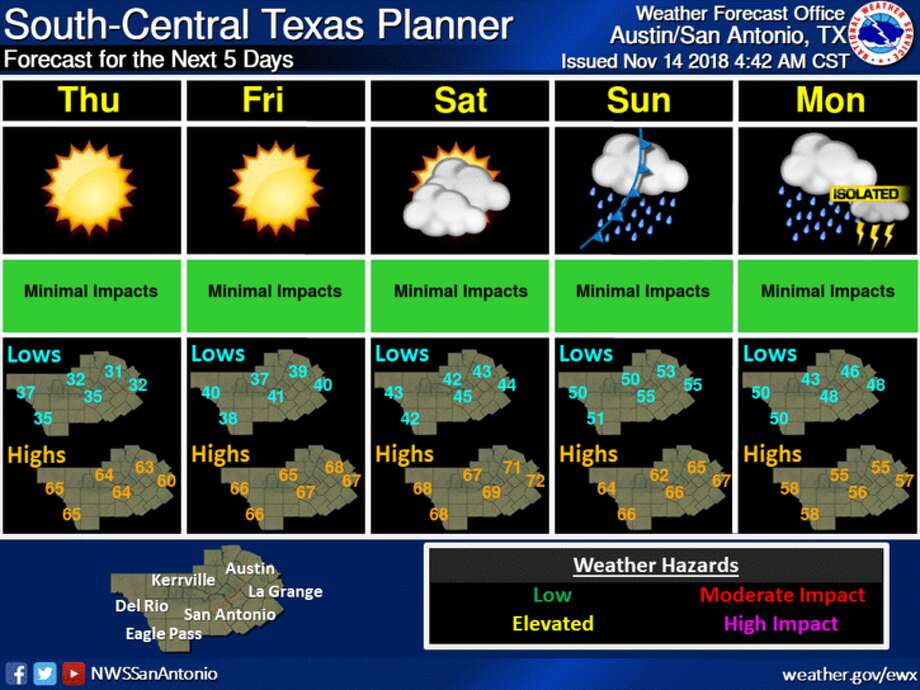Temperatures are forecast to steadily warm throughout the week before a cold front comes through Sunday. Photo: Courtesy Of National Weather Service