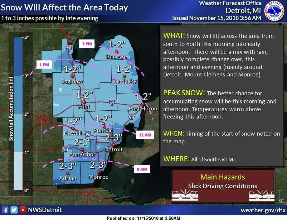 An upper level low pressure system will support a region of snow that will lift northward across the area today. The system will weaken this afternoon and evening. At the same time, warming temperatures will make accumulations a little more difficult. So most of the accumulations are expected during the first half of the day. The exception to this is across the Saginaw Valley and thumb where colder daytime temperatures and a later arrival of the snow will support the bester chances for accumulations during the afternoon hours. Photo: National Weather Service Detroit