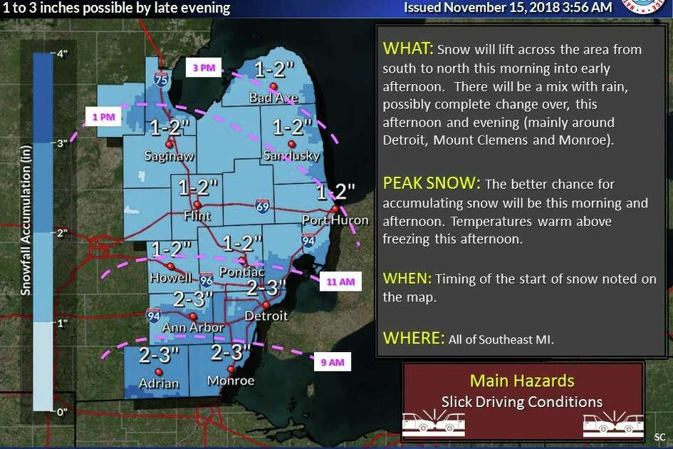 An upper level low pressure system will support a region of snow that will lift northward across the area today. The system will weaken this afternoon and evening. At the same time, warming temperatures will make accumulations a little more difficult. So most of the accumulations are expected during the first half of the day. The exception to this is across the Saginaw Valley and thumb where colder daytime temperatures and a later arrival of the snow will support the bester chances for accumulations during the afternoon hours.