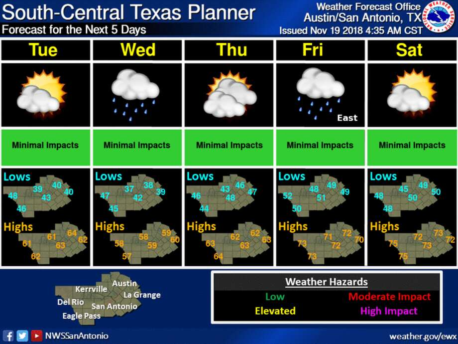 Isolated showers are possible along the Interstate 35 corridor today, but rainfall amounts are predicted to be less than .1 inches. The NWS forecasts highs in the mid-50s. Photo: National Weather Service