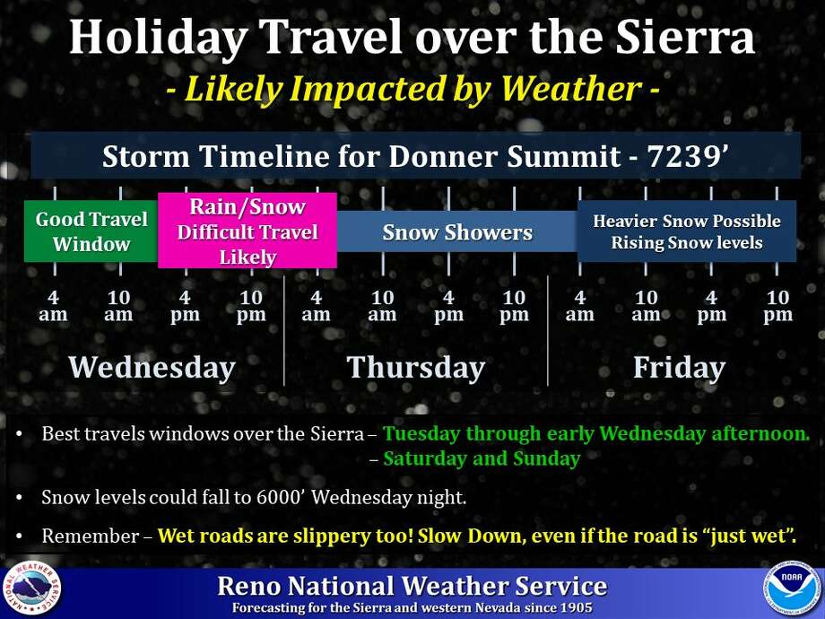 The first snow storm of the season is forecast to hit the northern Sierra Nevada Wednesday, and a second stronger system is slated to slam the mountain region Thursday night through Friday. Photo: NWS
