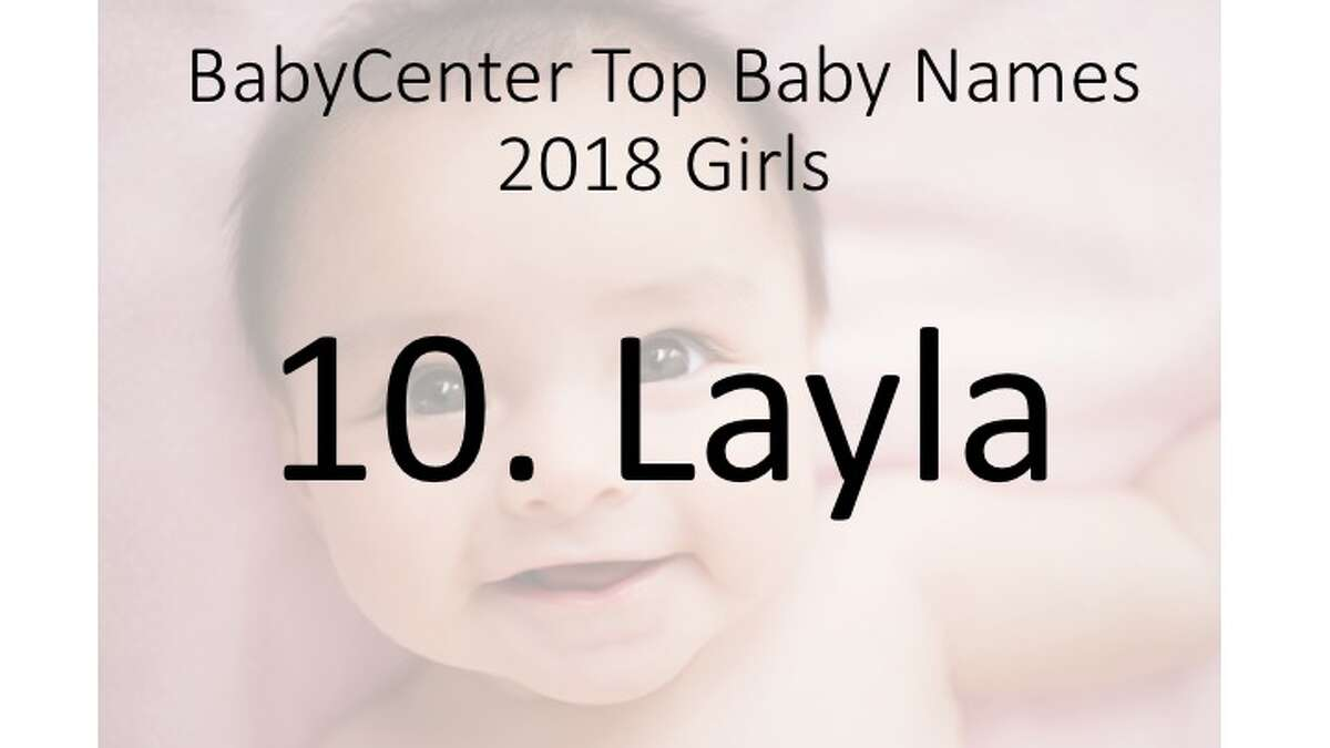 BabyCenter's top 10 list of baby names in 2018: