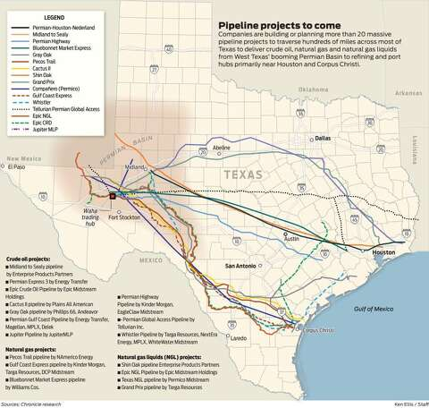 Enbridge buys stake in Permian, Eagle Ford pipeline