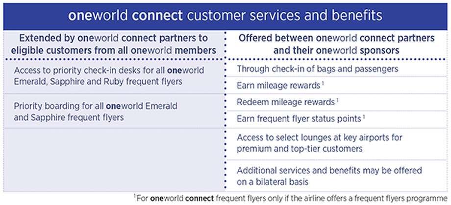 OneWorld Connect benefits Photo: OneWorld Alliance