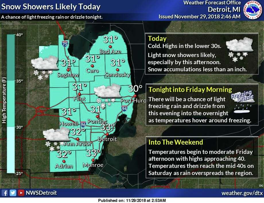 Cold conditions will persist today with light snow showers bringing accumulations of less than an inch, mainly during the afternoon hours.