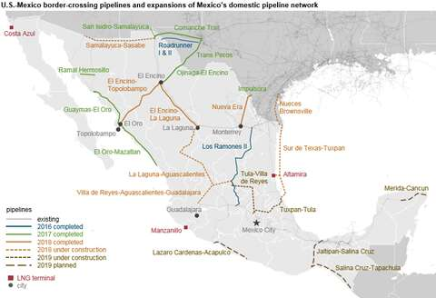 U S  natural gas exports to Mexico hit new record - Houston Chronicle