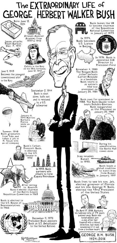 A Cartoonist Finally Finishes His Tribute To George H W Bush By