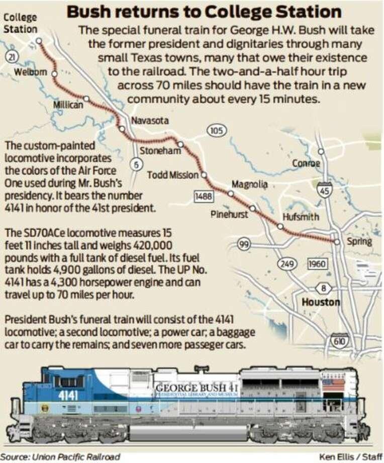 Source: Union Pacific Railroad Ken Ellis/Staff