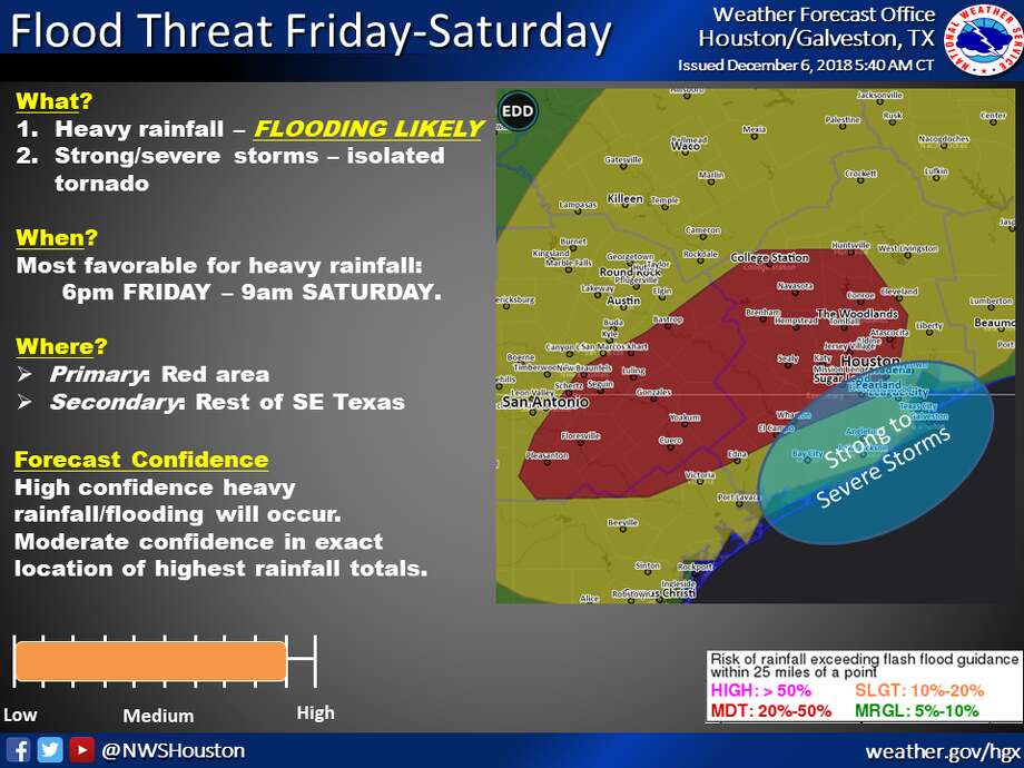 The red area shows the primary threat during a flash flood watch on Friday, Dec. 7, 2018. Photo: National Weather Service Houston/Galveston