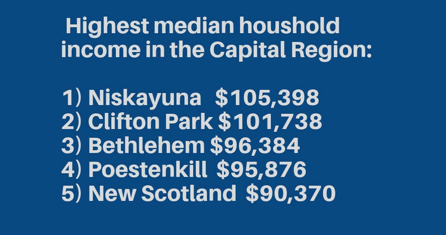 Highest median household income in the Capital Region. Photo: Cathleen F. Crowley/Times Union