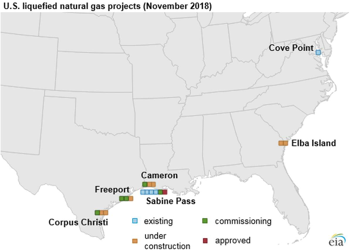 A new report from the Energy Information Administration shows that U.S. LNG export capacity will more than double by end of 2019.