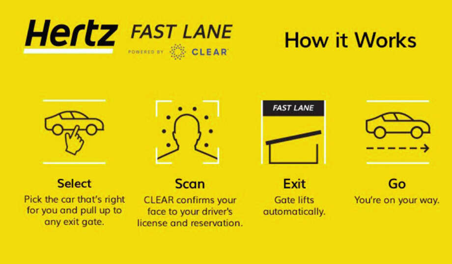 Here's how the Hertz/CLEAR process works. Photo: Hertz