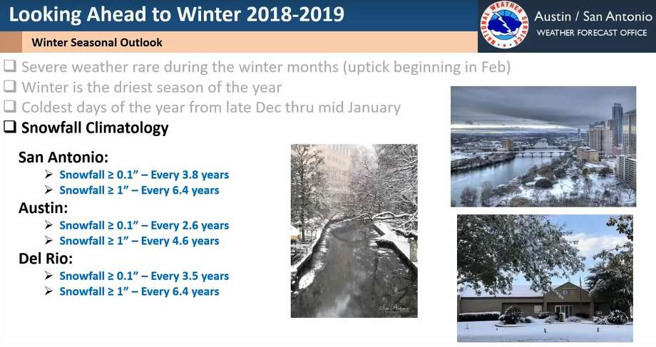 San Antonio typically sees measurable snow (at least 1/10 of an inch) every 3.8 inches. The city receives at least 1 inch about every 6.4 years. Photo: Courtesy Of National Weather Service