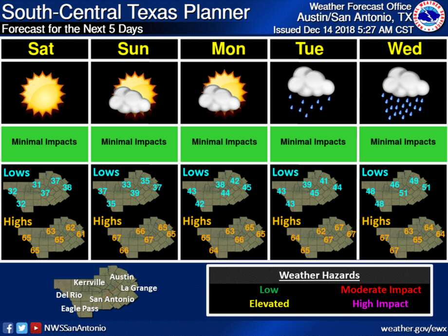 Temperatures are expected to dip into the 30s this weekend in San Antonio, according to the National Weather Service. Photo: National Weather Service