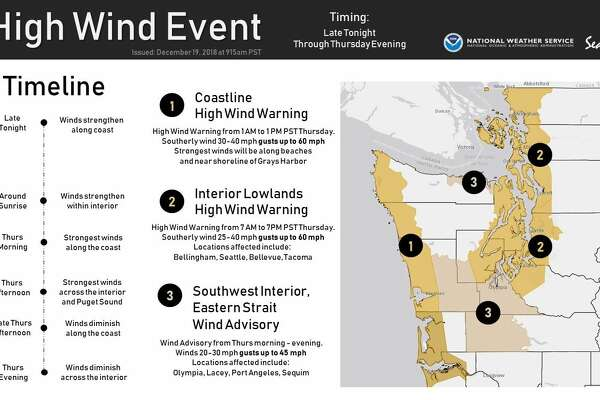 A High Wind Watch Will Take Effect Thursday Morning