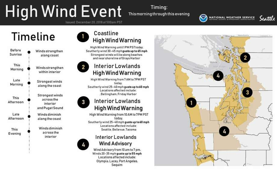 A timeline shows winds near Seattle picking up around 10 a.m. Windy conditions are likely to continue through 7 p.m. Photo: Courtesy NWS