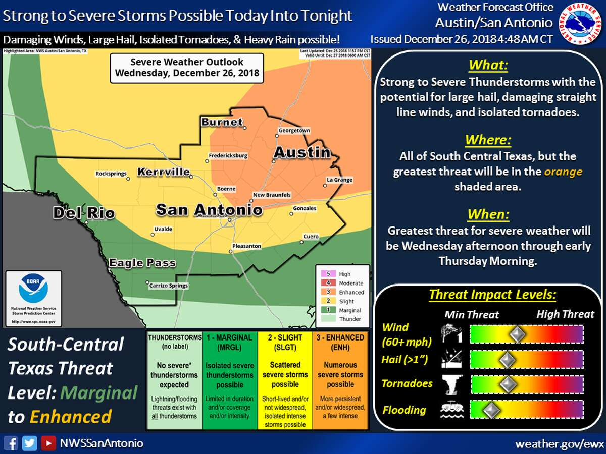 The National Weather Service said the thunderstorms expected to hit South Central Texas on Wednesday may bring tornadoes, hail, flooding and heavy winds.