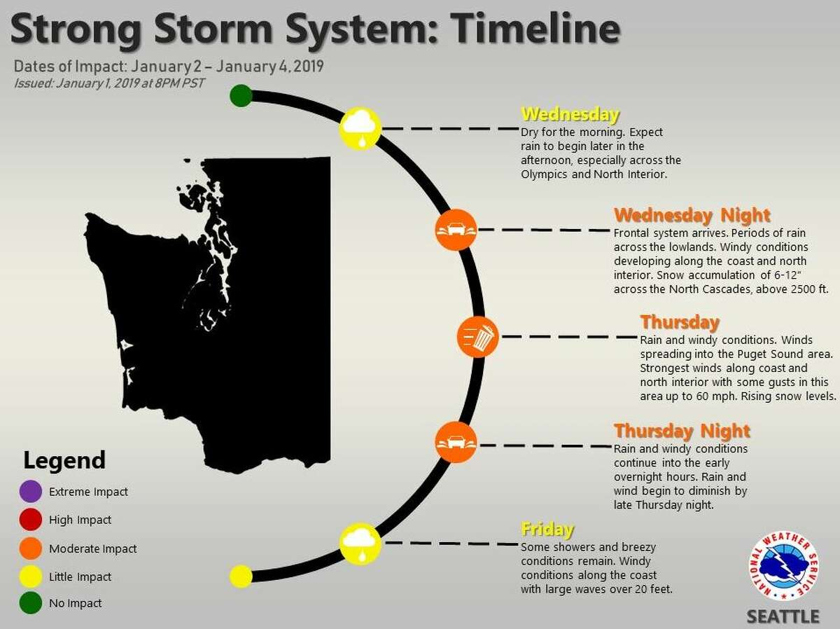 A timeline by the National Weather Service shows high winds and rain moving in on Wednesday night and continuing through Friday.