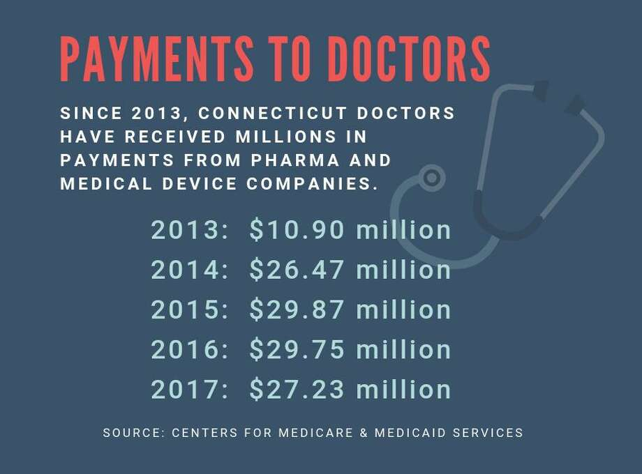 Physicians' compensation from pharmaceutical and medical device companies totaled $27.2 million in 2017. Photo: Marie K. Shanahan / Connecticut Health I-Team