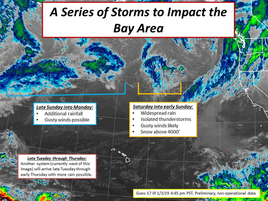 The National Weather Service released this image indicating the likely timing of coming storms. Photo: NWS