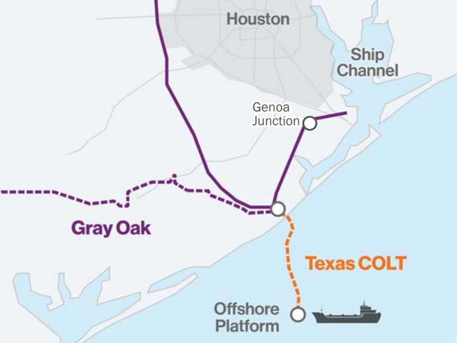 Canadian pipeline operator Enbridge has withdrawn a permit application to build an offshore crude oil export terminal in the Gulf of Mexico just southwest of Houston. Photo: Enbridge