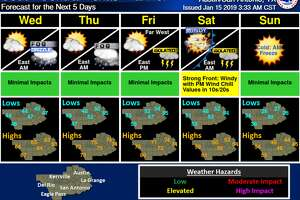 San Antonio is forecast to experience its first freeze of 2019 this weekend, with temperatures dipping into the upper 20s and low 30s.